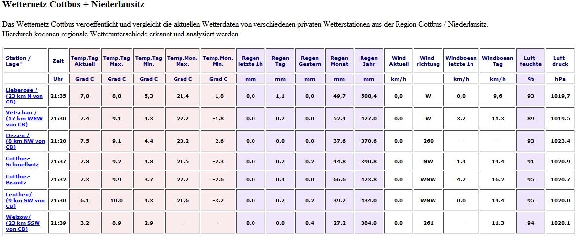 http://www.leuthen-wetter.de/Bilder/WNCB1.jpg